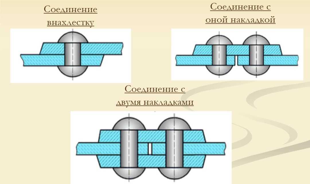 Виды заклепочных швов: внахлестку и в стык