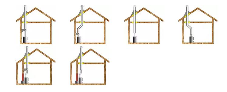 Конфигурация дымоходов, варианты