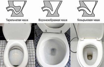 Классификация унитазов по конструкции чаш