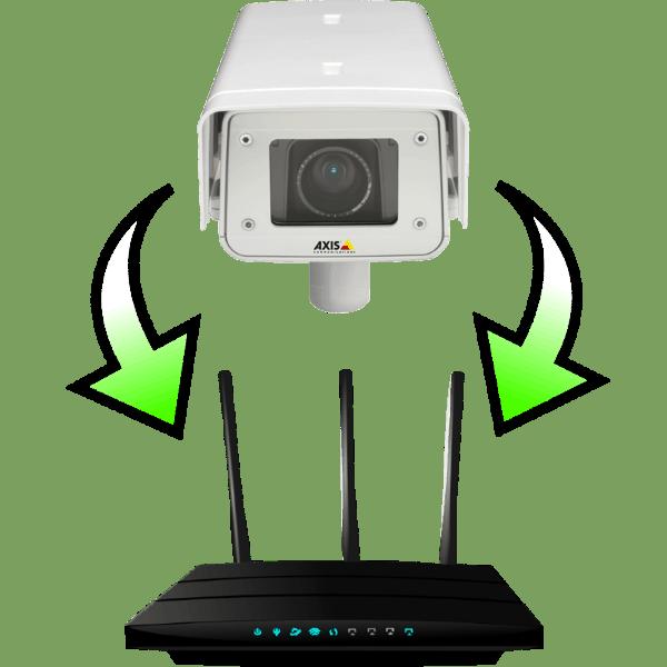 Соединение камеры сроутером