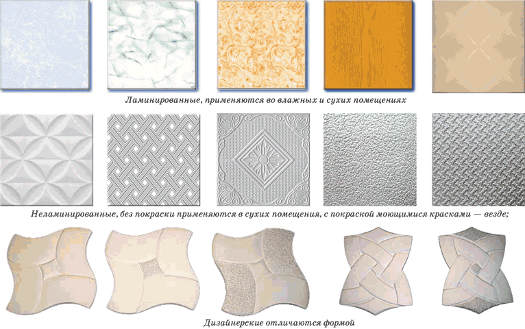 Разнообразие материалов предназначенных для поверхности