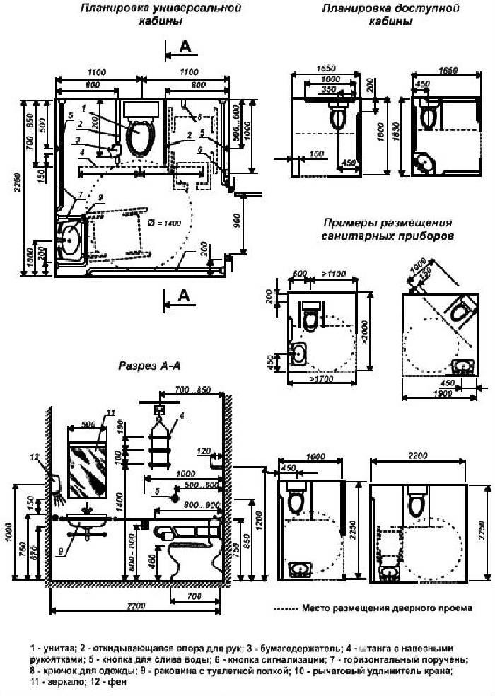 Планировка помещений туалета