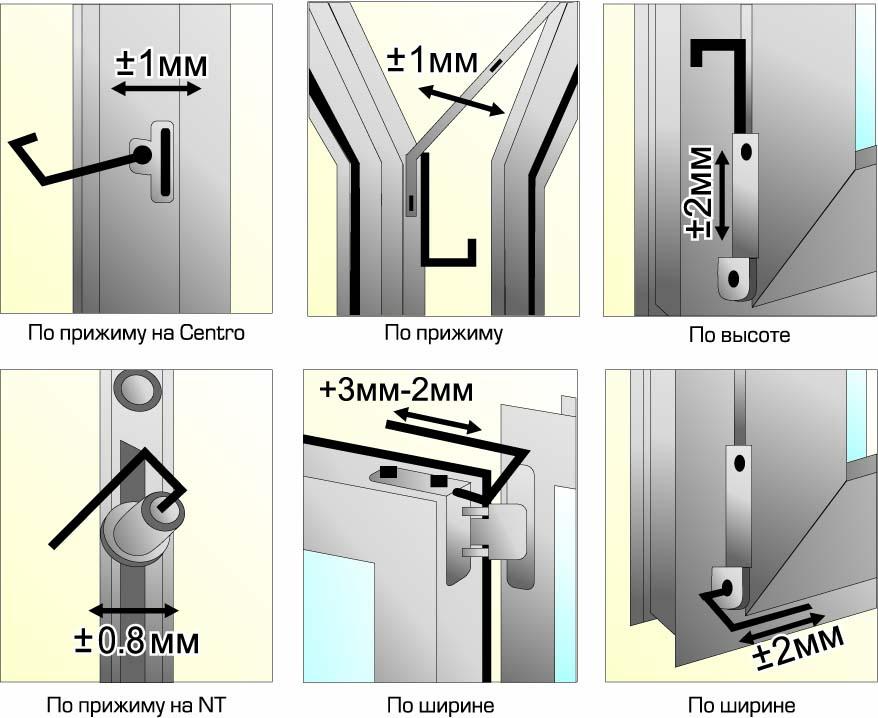 Регулировка металлопластиковой двери