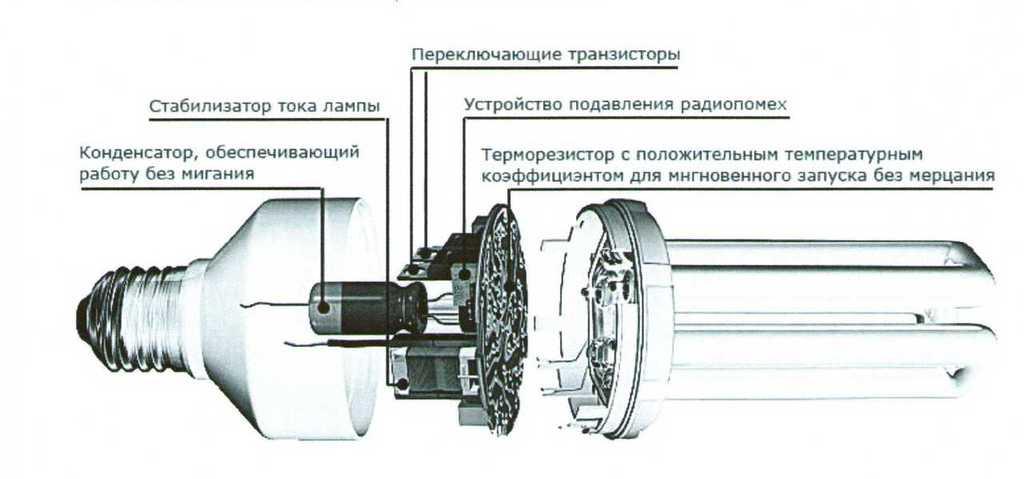 Принцип работы компактной люминесцентной лампы