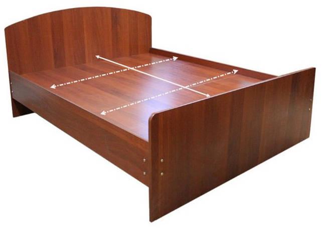 Размеры кровати для покупки матраса