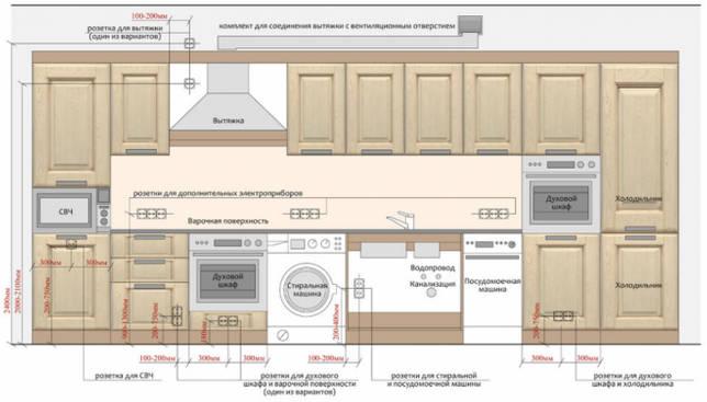 План кухонного гарнитура
