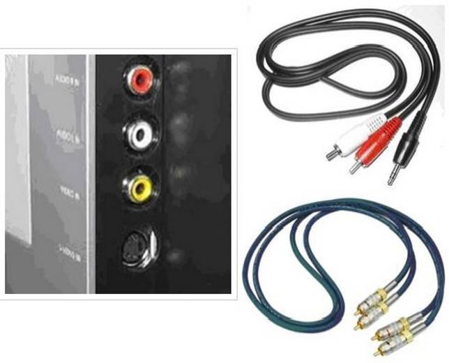 Выбор кабеля для подключения акустической системы.