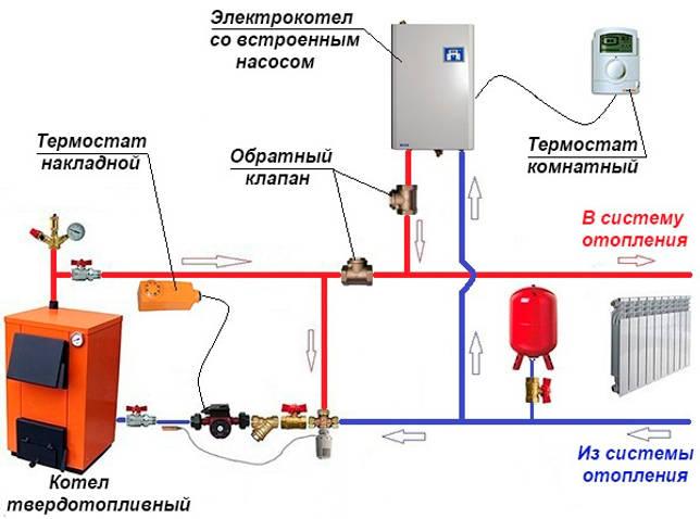 Схема подключения электрокотла к твердотопливному