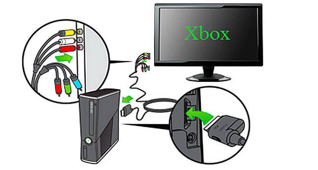 Как подключить XBOX 360 к ноутбуку: инструкция по подключению