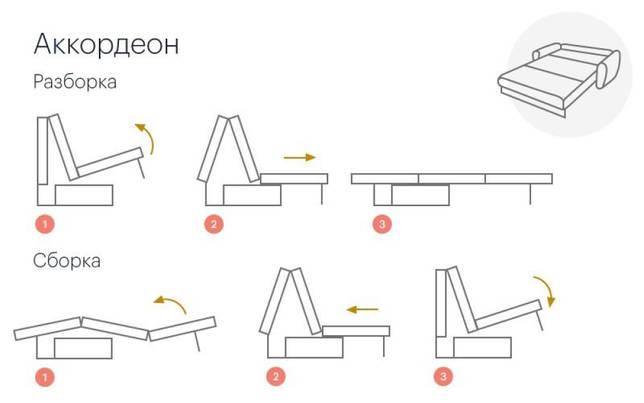 Как разобрать диван аккордеон для перевозки: пошаговое руководство по разборке дивана