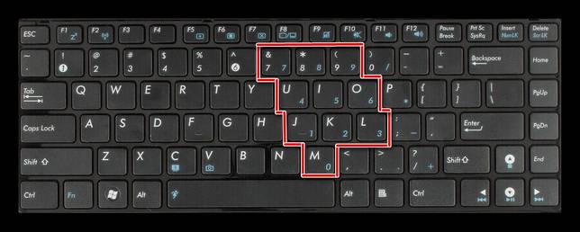 Цифровой блок клавиатуры на ноутбуке встроенный в основную
