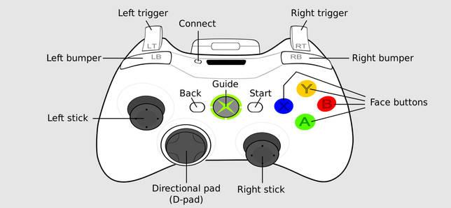 клавиши на джойстике Xbox 360
