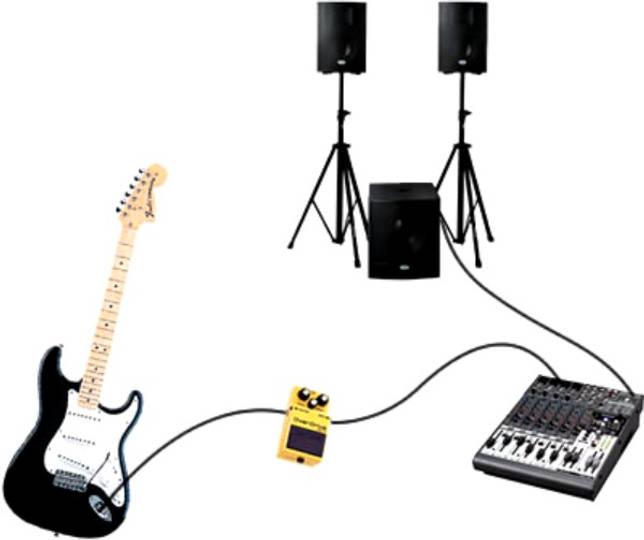 Можно ли подключить электрогитару к музыкальному центру: как правильноподключить, полезные советы