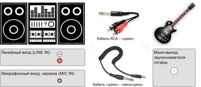 Как подключить электрогитару к музыкальному центру