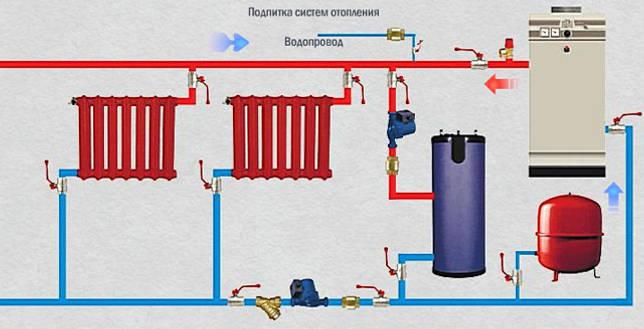 схема обвязки газового котла отопления с бойлером