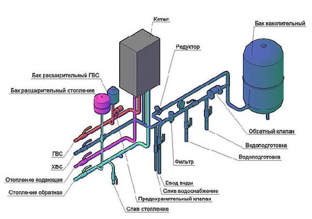 схема обвязки одноконтурного котла с бойлером
