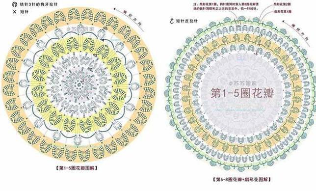 czvetochnye sidushki shema 1
